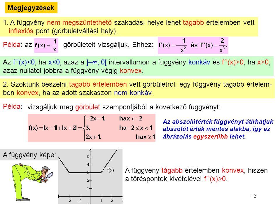 12 Megjegyzések 1. A függvény nem megszűntethető szakadási helye lehet tágabb értelemben vett inflexiós pont (görbületváltási hely). Példa: azgörbület