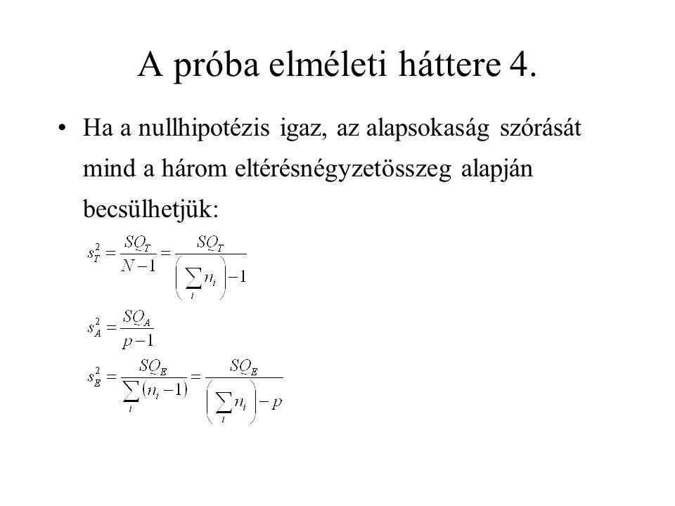 A próba elméleti háttere 4.