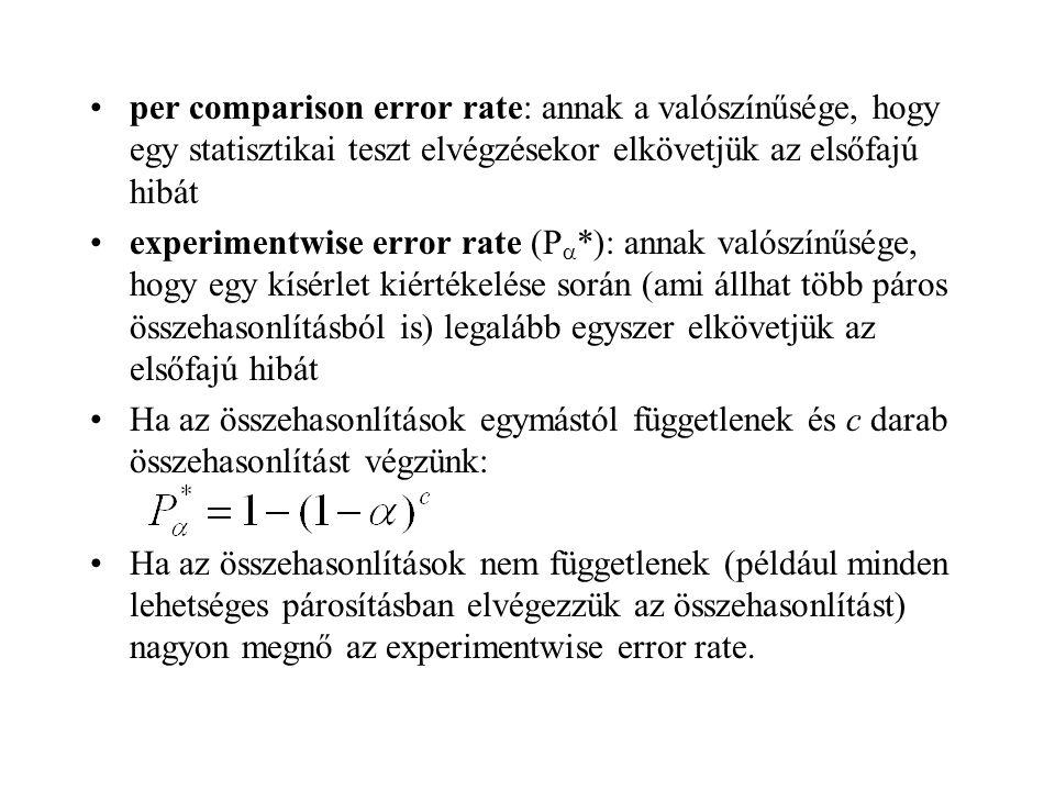 •per comparison error rate: annak a valószínűsége, hogy egy statisztikai teszt elvégzésekor elkövetjük az elsőfajú hibát •experimentwise error rate (P  *): annak valószínűsége, hogy egy kísérlet kiértékelése során (ami állhat több páros összehasonlításból is) legalább egyszer elkövetjük az elsőfajú hibát •Ha az összehasonlítások egymástól függetlenek és c darab összehasonlítást végzünk: •Ha az összehasonlítások nem függetlenek (például minden lehetséges párosításban elvégezzük az összehasonlítást) nagyon megnő az experimentwise error rate.