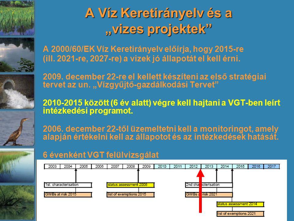 """A Víz Keretirányelv és a """"vizes projektek"""" A 2000/60/EK Víz Keretirányelv előírja, hogy 2015-re (ill. 2021-re, 2027-re) a vizek jó állapotát el kell é"""