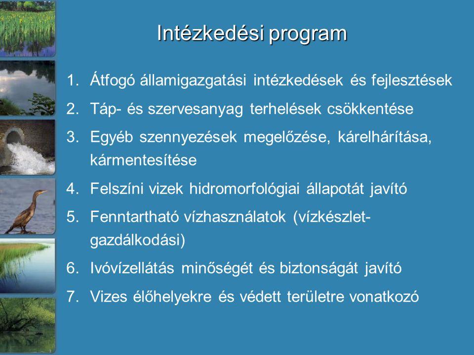 Intézkedési program 1.Átfogó államigazgatási intézkedések és fejlesztések 2.Táp- és szervesanyag terhelések csökkentése 3.Egyéb szennyezések megelőzés