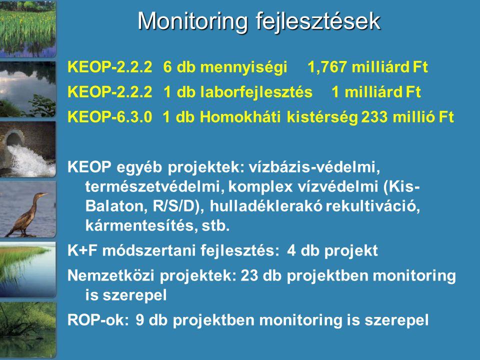 Monitoring fejlesztések KEOP-2.2.2 6 db mennyiségi 1,767 milliárd Ft KEOP-2.2.21 db laborfejlesztés1 milliárd Ft KEOP-6.3.0 1 db Homokháti kistérség 233 millió Ft KEOP egyéb projektek: vízbázis-védelmi, természetvédelmi, komplex vízvédelmi (Kis- Balaton, R/S/D), hulladéklerakó rekultiváció, kármentesítés, stb.