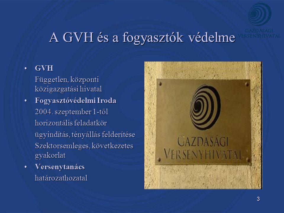 3 A GVH és a fogyasztók védelme •GVH Független, központi közigazgatási hivatal •Fogyasztóvédelmi Iroda 2004.