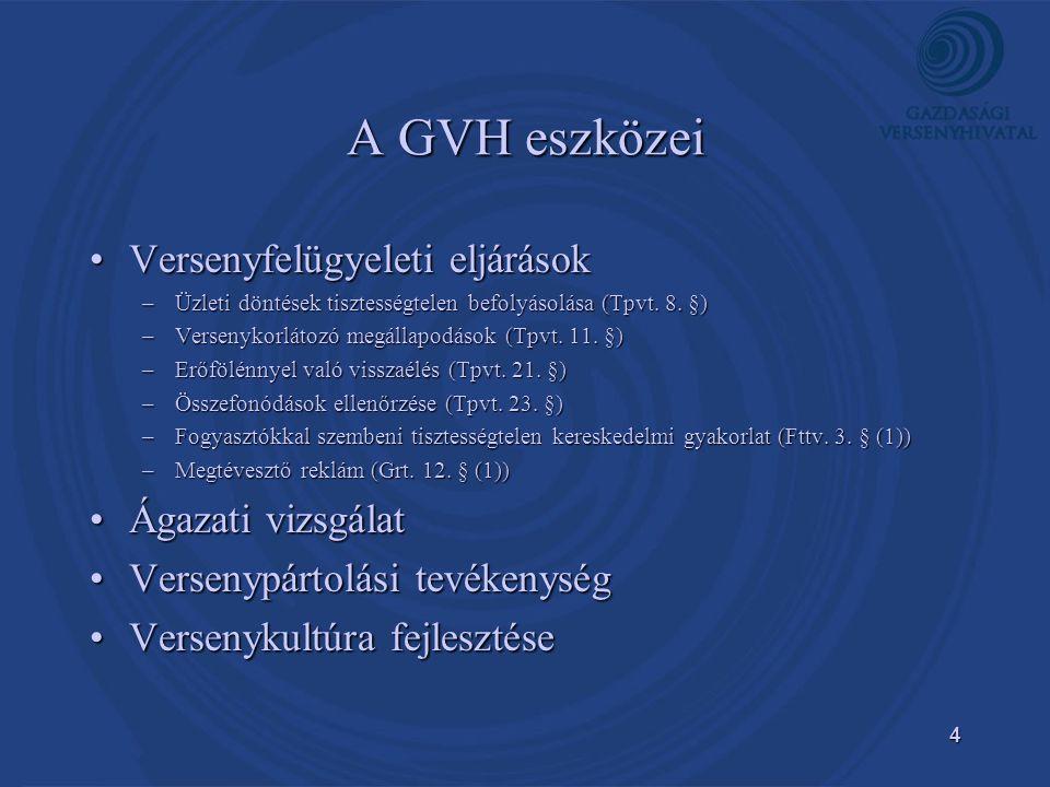5 Panasz, bejelentés Versenyfelügyeleti eljárás –Vizsgálói szakasz – vizsgálati jelentés –Versenytanácsi szakasz –VT-döntés •Megszüntetés •Megszüntetés kötelezettségvállalással •Határozat A GVH eljárása