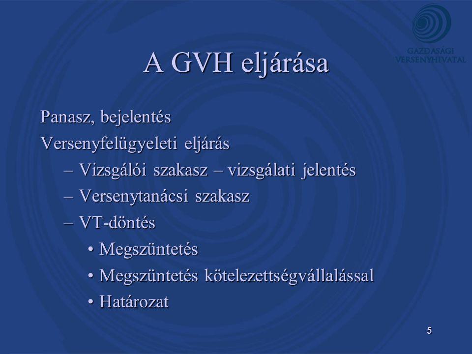 26 Pénzügyi szektor •Ha a THM közzététel, DM-levél ágazati szabályait megsértették GVH továbbra sem jár el, de az Fttv.-s vonzatot is a PSZÁF vagy az NFH vizsgálja GVH továbbra sem jár el, de az Fttv.-s vonzatot is a PSZÁF vagy az NFH vizsgálja