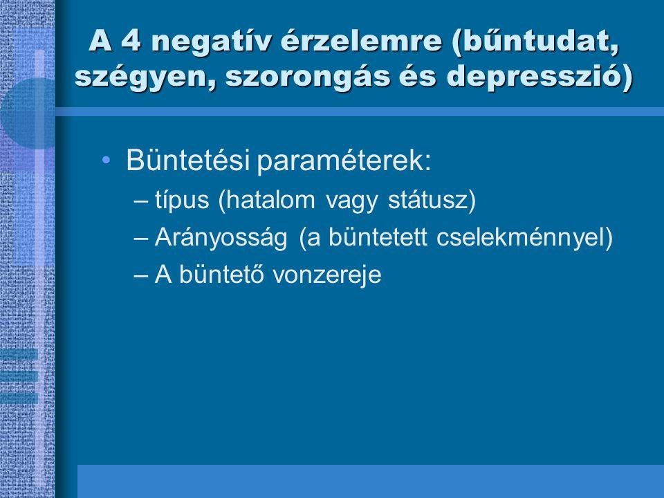 A 4 negatív érzelemre (bűntudat, szégyen, szorongás és depresszió) •Büntetési paraméterek: –típus (hatalom vagy státusz) –Arányosság (a büntetett csel