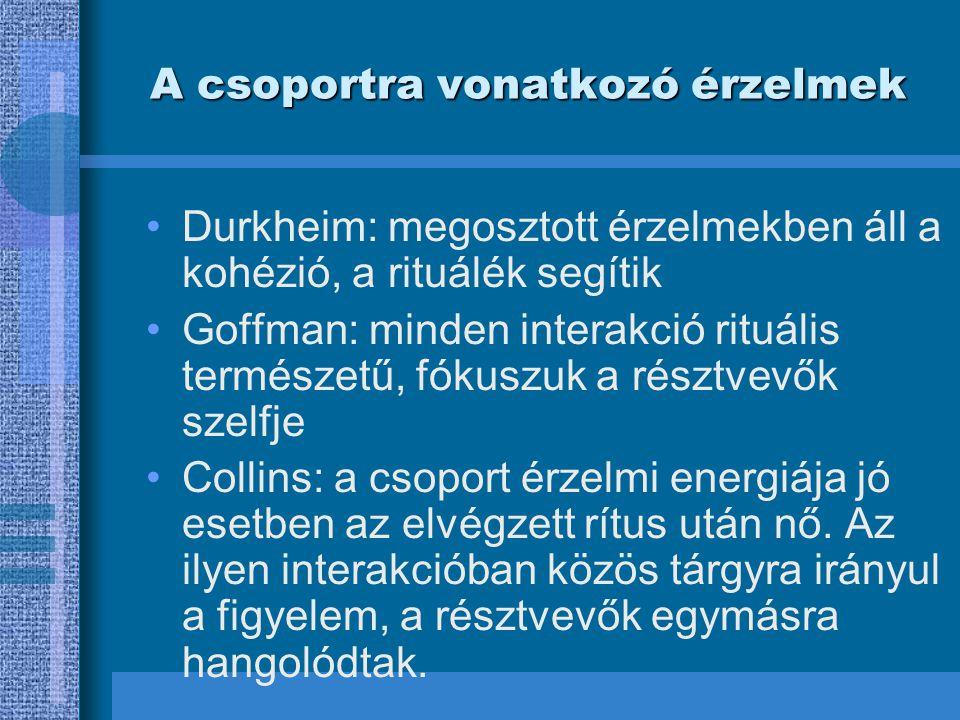 A csoportra vonatkozó érzelmek •Durkheim: megosztott érzelmekben áll a kohézió, a rituálék segítik •Goffman: minden interakció rituális természetű, fó