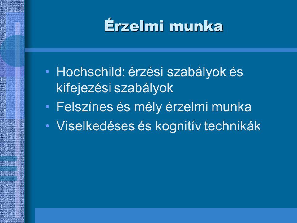 Érzelmi munka •Hochschild: érzési szabályok és kifejezési szabályok •Felszínes és mély érzelmi munka •Viselkedéses és kognitív technikák