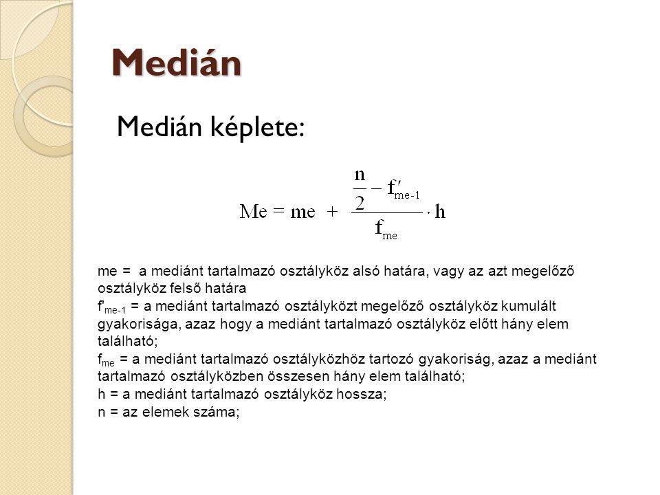 Medián Medián képlete: me = a mediánt tartalmazó osztályköz alsó határa, vagy az azt megelőző osztályköz felső határa f' me-1 = a mediánt tartalmazó o