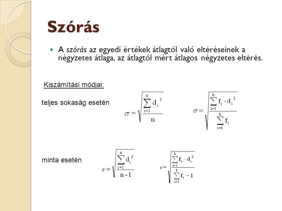 Szórás  A szórás az egyedi értékek átlagtól való eltéréseinek a négyzetes átlaga, az átlagtól mért átlagos négyzetes eltérés. Kiszámítási módjai: tel