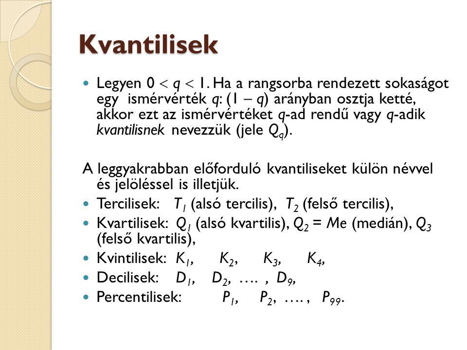 Kvantilisek  Legyen 0  q  1. Ha a rangsorba rendezett sokaságot egy ismérvérték q: (1 – q) arányban osztja ketté, akkor ezt az ismérvértéket q-ad r