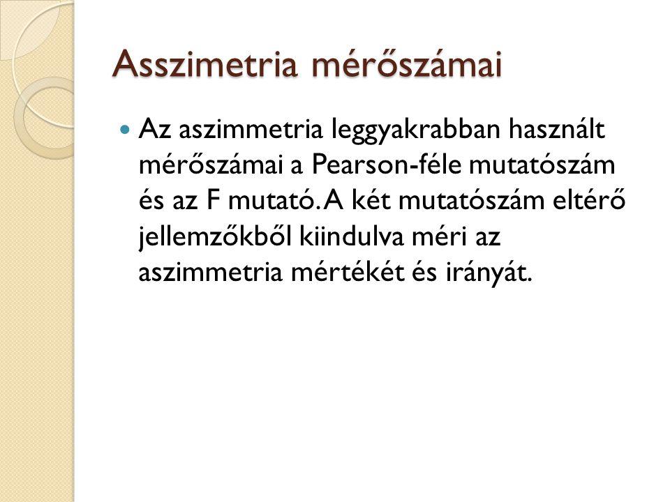 Asszimetria mérőszámai  Az aszimmetria leggyakrabban használt mérőszámai a Pearson-féle mutatószám és az F mutató. A két mutatószám eltérő jellemzőkb