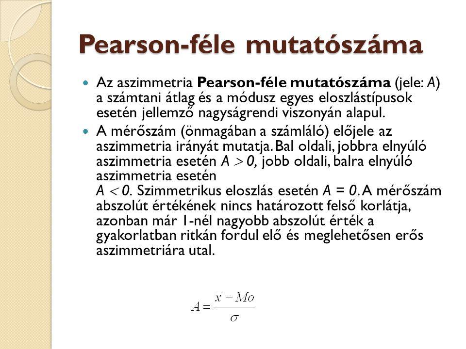 Pearson-féle mutatószáma  Az aszimmetria Pearson-féle mutatószáma (jele: A) a számtani átlag és a módusz egyes eloszlástípusok esetén jellemző nagysá