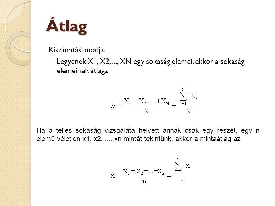 A számtani átlag matematikai tulajdonságai  Az egyes elemek - átlagolandó értékek - átlagtól való eltéréseinek összege 0:  Ha minden egyes elemhez hozzáadunk egy a konstans értéket, az így kapott elemek számtani átlaga éppen a -val tér el az eredeti elemek átlagától, azaz ha x 1, x 2,..., x n, átlaga, akkor x 1 + a; x 2 + a;...; x n + a átlaga + a lesz.