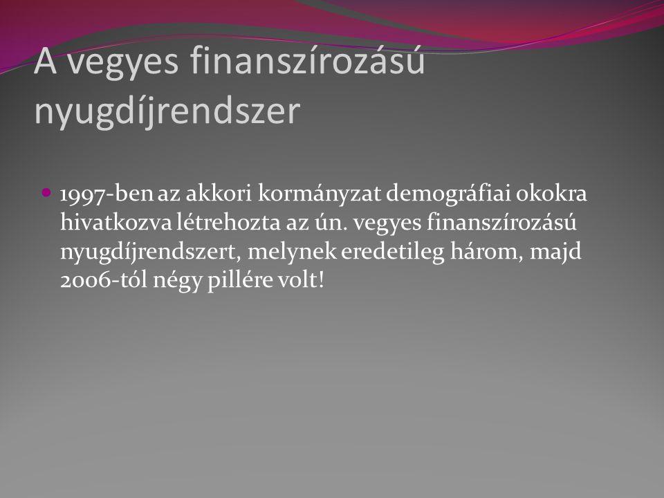 A vegyes finanszírozású nyugdíjrendszer  1997-ben az akkori kormányzat demográfiai okokra hivatkozva létrehozta az ún.