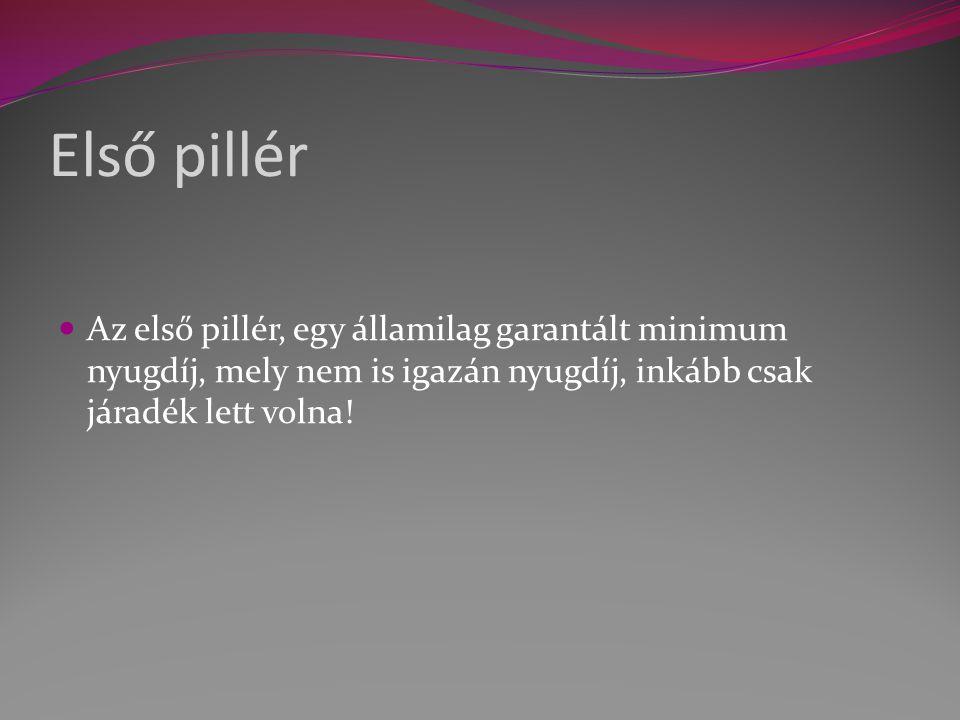 Első pillér  Az első pillér, egy államilag garantált minimum nyugdíj, mely nem is igazán nyugdíj, inkább csak járadék lett volna!