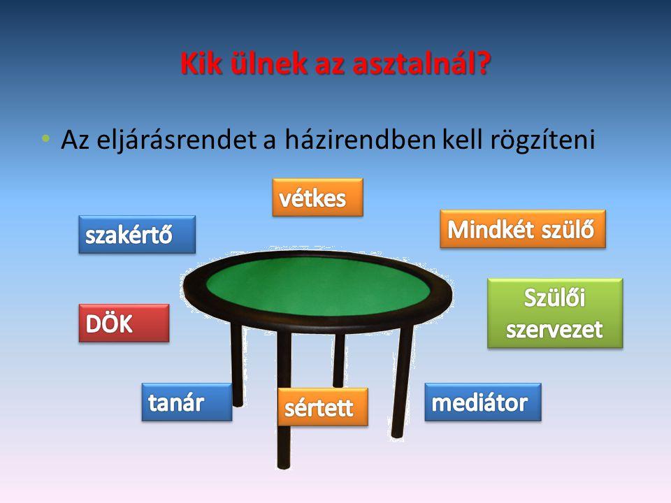 Kik ülnek az asztalnál? • Az eljárásrendet a házirendben kell rögzíteni
