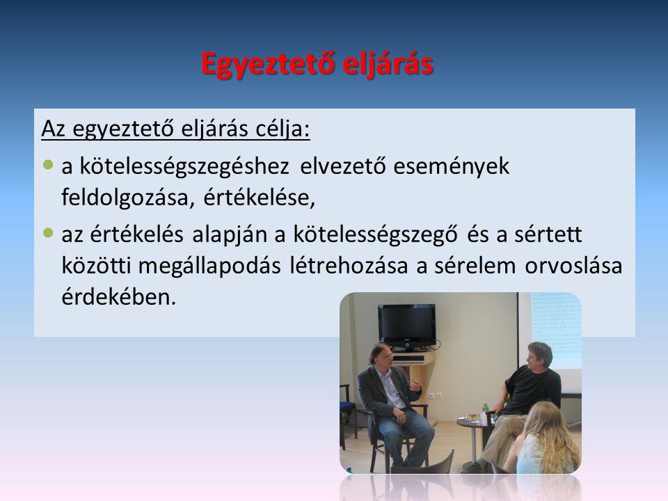 Egyeztető eljárás Az egyeztető eljárás célja:  a kötelességszegéshez elvezető események feldolgozása, értékelése,.  az értékelés alapján a kötelessé