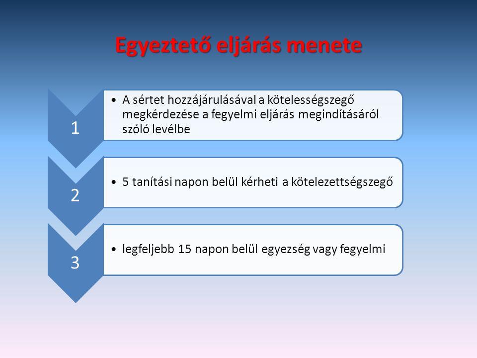 Egyeztető eljárás menete 1 •A sértet hozzájárulásával a kötelességszegő megkérdezése a fegyelmi eljárás megindításáról szóló levélbe 2 •5 tanítási nap
