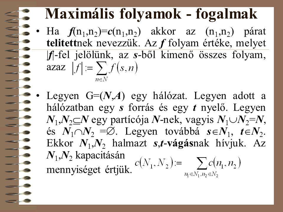 •Ha f(n 1,n 2 )=c(n 1,n 2 ) akkor az (n 1,n 2 ) párat telitettnek nevezzük. Az f folyam értéke, melyet |f|-fel jelölünk, az s-ből kimenő összes folyam