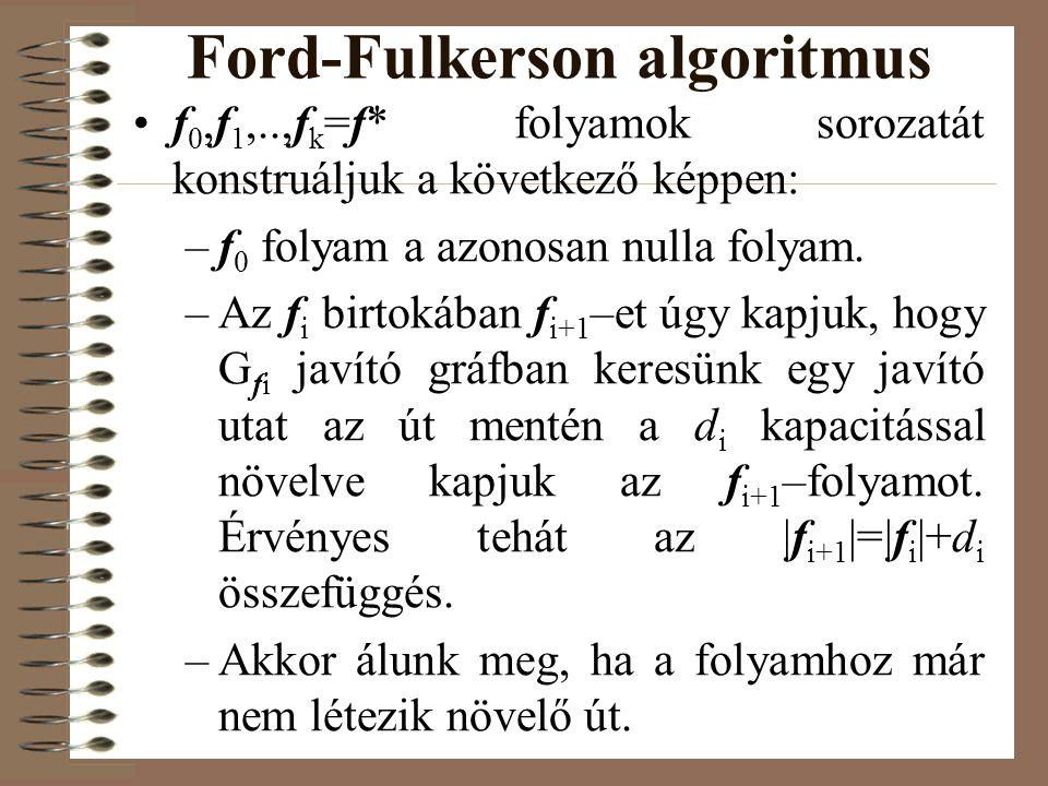 Ford-Fulkerson algoritmus •f 0,f 1,..,f k =f* folyamok sorozatát konstruáljuk a következő képpen: –f 0 folyam a azonosan nulla folyam. –Az f i birtoká