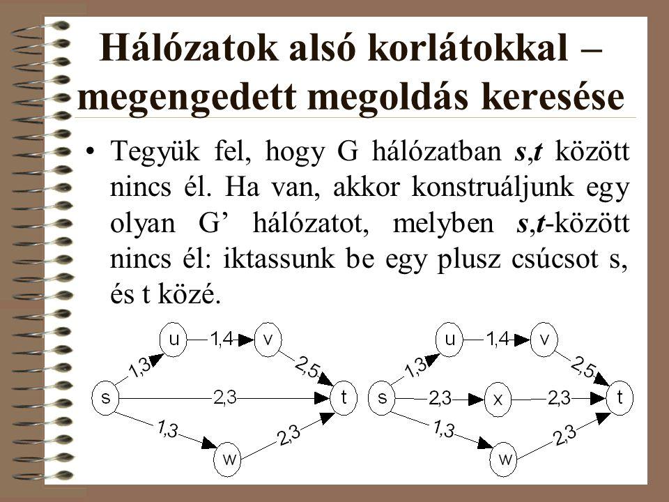 Hálózatok alsó korlátokkal – megengedett megoldás keresése •Tegyük fel, hogy G hálózatban s,t között nincs él. Ha van, akkor konstruáljunk egy olyan G