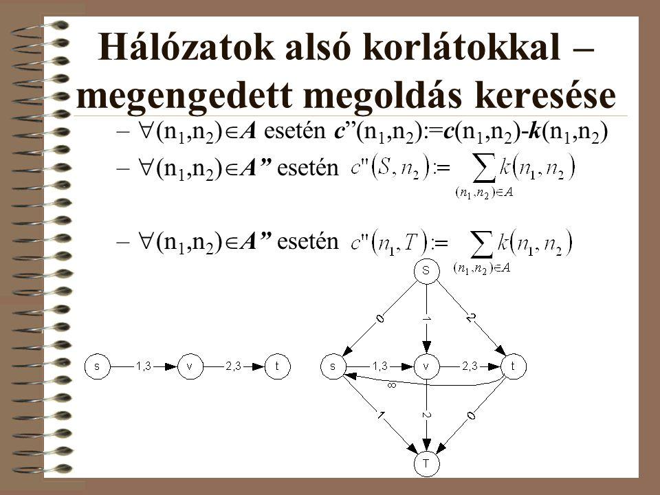 """Hálózatok alsó korlátokkal – megengedett megoldás keresése –  (n 1,n 2 )  A esetén c""""(n 1,n 2 ):=c(n 1,n 2 )-k(n 1,n 2 ) –  (n 1,n 2 )  A"""" esetén"""