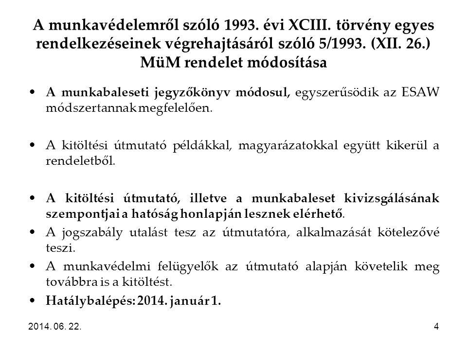 A munkavédelemről szóló 1993. évi XCIII. törvény egyes rendelkezéseinek végrehajtásáról szóló 5/1993. (XII. 26.) MüM rendelet módosítása •A munkabales