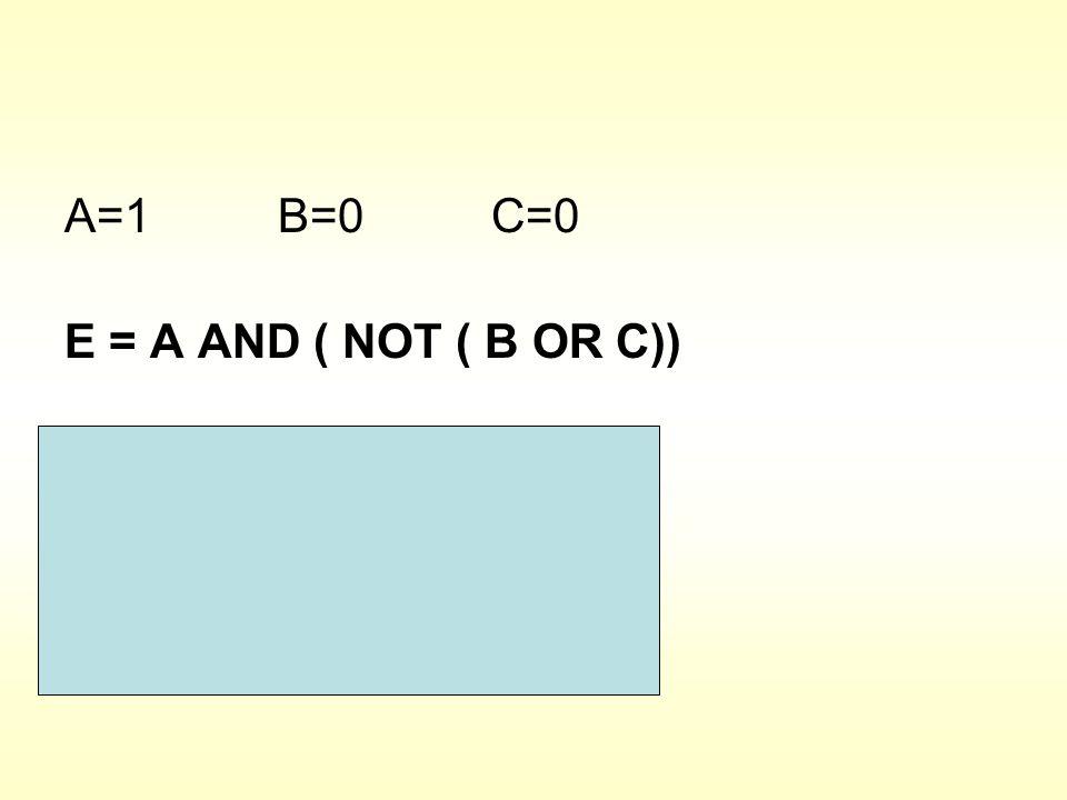 A=1B=0C=0 E = A AND ( NOT ( B OR C)) E= 1 AND ( NOT (0 OR 0)) E= 1 AND ( NOT (0)) E= 1 AND (1) E= 1