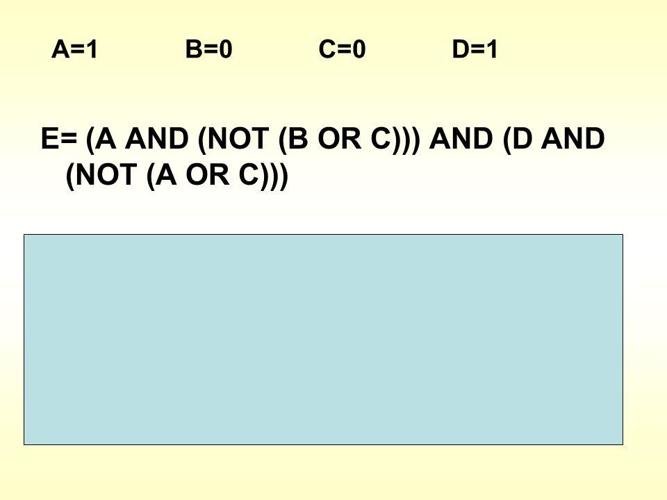 E= (A AND (NOT (B OR C))) AND (D AND (NOT (A OR C))) E= (1 AND (NOT ( 0 OR O))) AND (1 AND (NOT (1 OR 0))) E= (1 AND 1) AND (1 AND 0) E= 1 AND 0 E= 0
