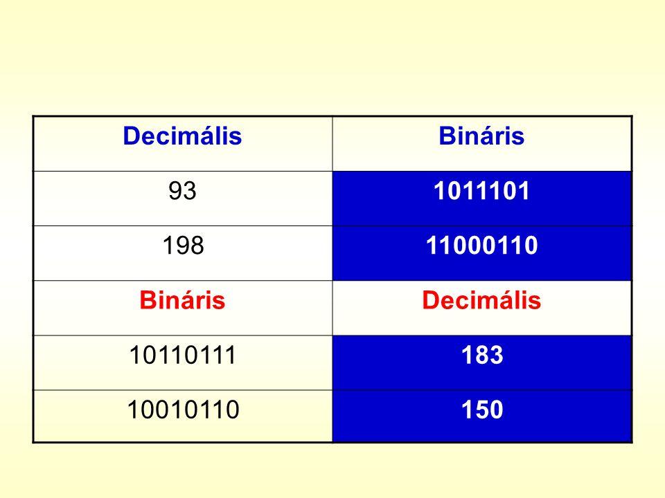 DecimálisBináris 931011101 19811000110 BinárisDecimális 10110111183 10010110150