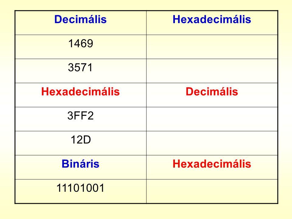 DecimálisHexadecimális 1469 3571 HexadecimálisDecimális 3FF2 12D BinárisHexadecimális 11101001