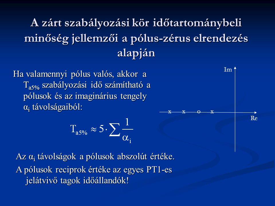 A zárt szabályozási kör időtartománybeli minőség jellemzői a pólus-zérus elrendezés alapján Ha valamennyi pólus valós, akkor a T a5% szabályozási idő számítható a pólusok és az imaginárius tengely α i távolságaiból: Im Re x xxo Az α i távolságok a pólusok abszolút értéke.