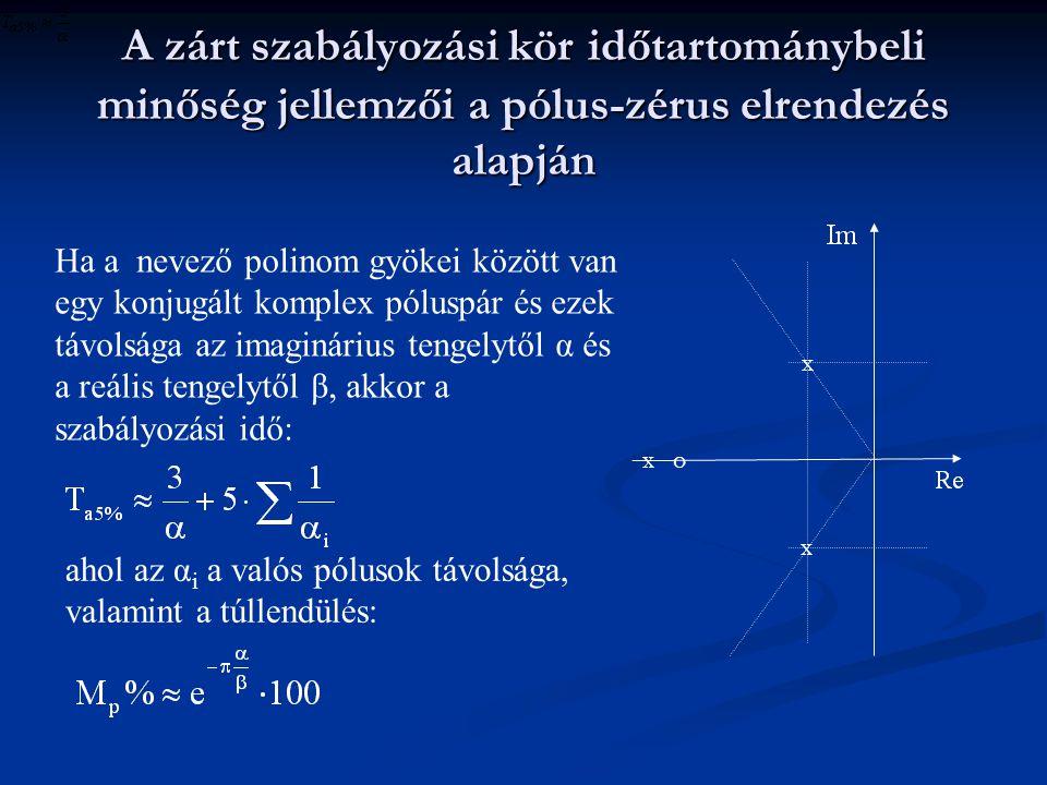 A zárt szabályozási kör időtartománybeli minőség jellemzői a pólus-zérus elrendezés alapján ahol az α i a valós pólusok távolsága, valamint a túllendülés: Ha a nevező polinom gyökei között van egy konjugált komplex póluspár és ezek távolsága az imaginárius tengelytől α és a reális tengelytől β, akkor a szabályozási idő: x x x o