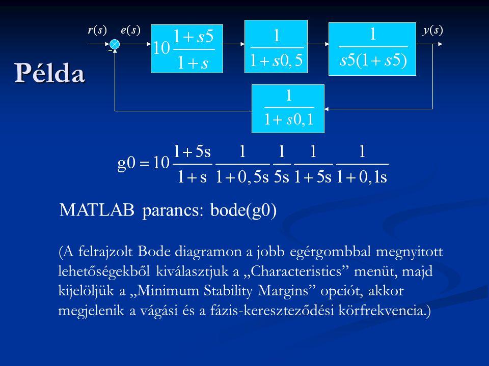 """Példa MATLAB parancs: bode(g0) (A felrajzolt Bode diagramon a jobb egérgombbal megnyitott lehetőségekből kiválasztjuk a """"Characteristics menüt, majd kijelöljük a """"Minimum Stability Margins opciót, akkor megjelenik a vágási és a fázis-kereszteződési körfrekvencia.)"""