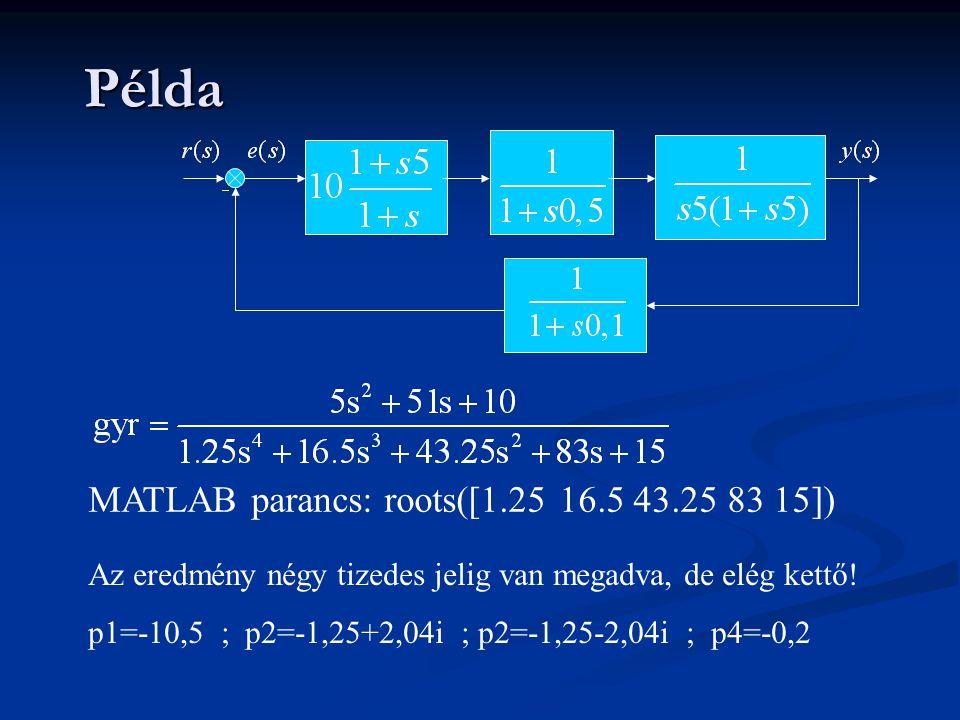 Példa MATLAB parancs: roots([1.25 16.5 43.25 83 15]) Az eredmény négy tizedes jelig van megadva, de elég kettő.