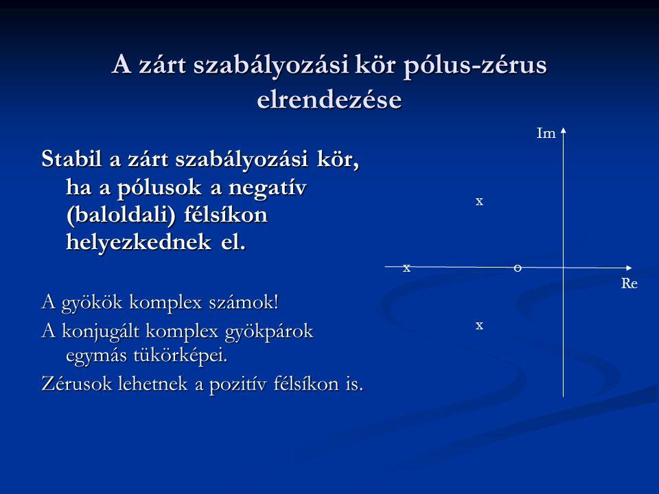 A zárt szabályozási kör pólus-zérus elrendezése Stabil a zárt szabályozási kör, ha a pólusok a negatív (baloldali) félsíkon helyezkednek el.