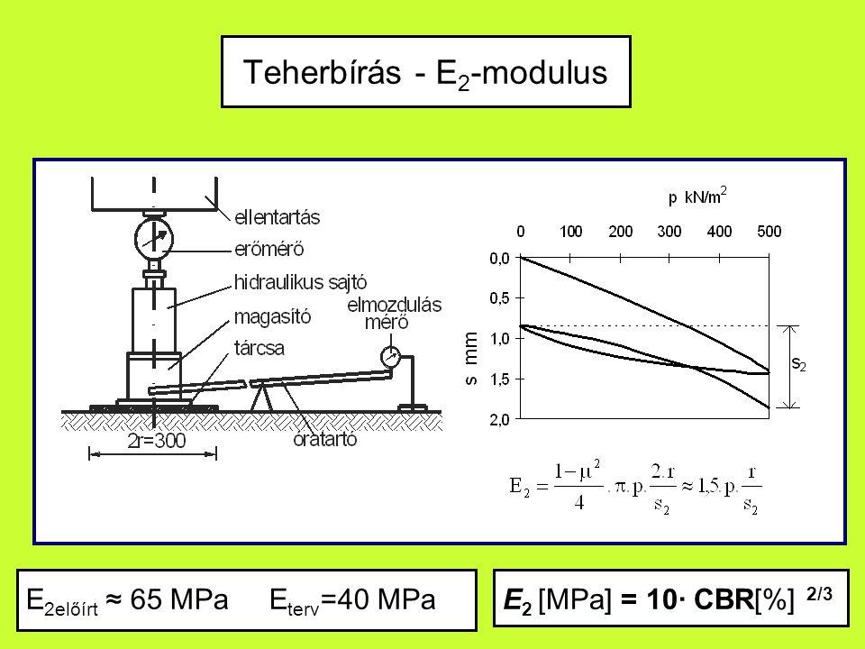 Teherbírás - E 2 -modulus E 2 [MPa] = 10· CBR[%] 2/3 E 2előírt ≈ 65 MPa E terv =40 MPa