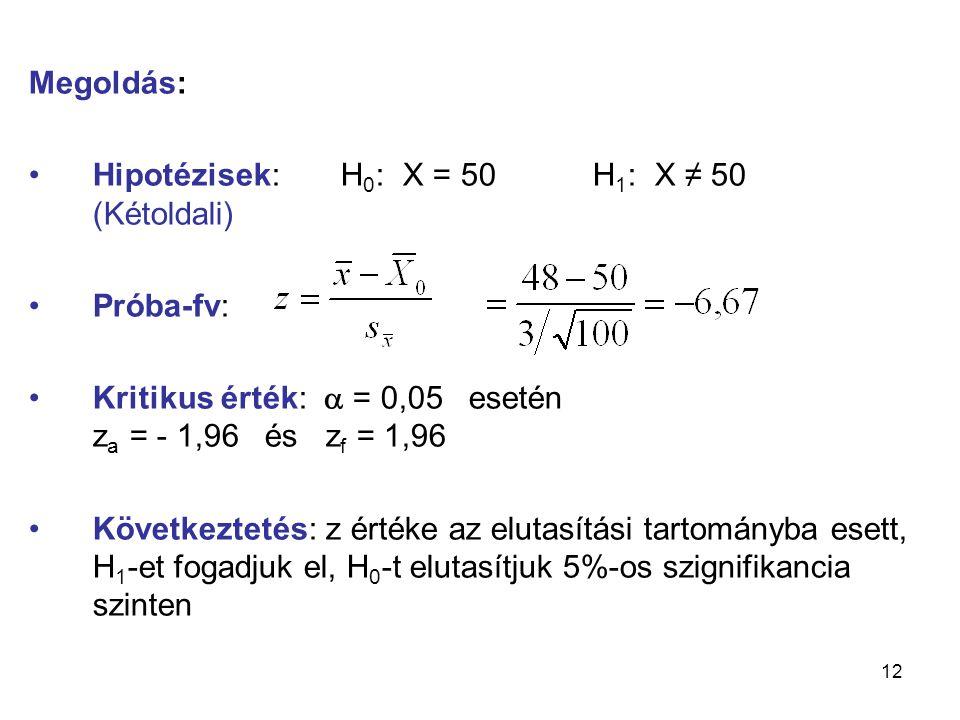 12 Megoldás: •Hipotézisek: H 0 : X = 50 H 1 : X ≠ 50 (Kétoldali) •Próba-fv: •Kritikus érték:  = 0,05 esetén z a = - 1,96 és z f = 1,96 •Következtetés