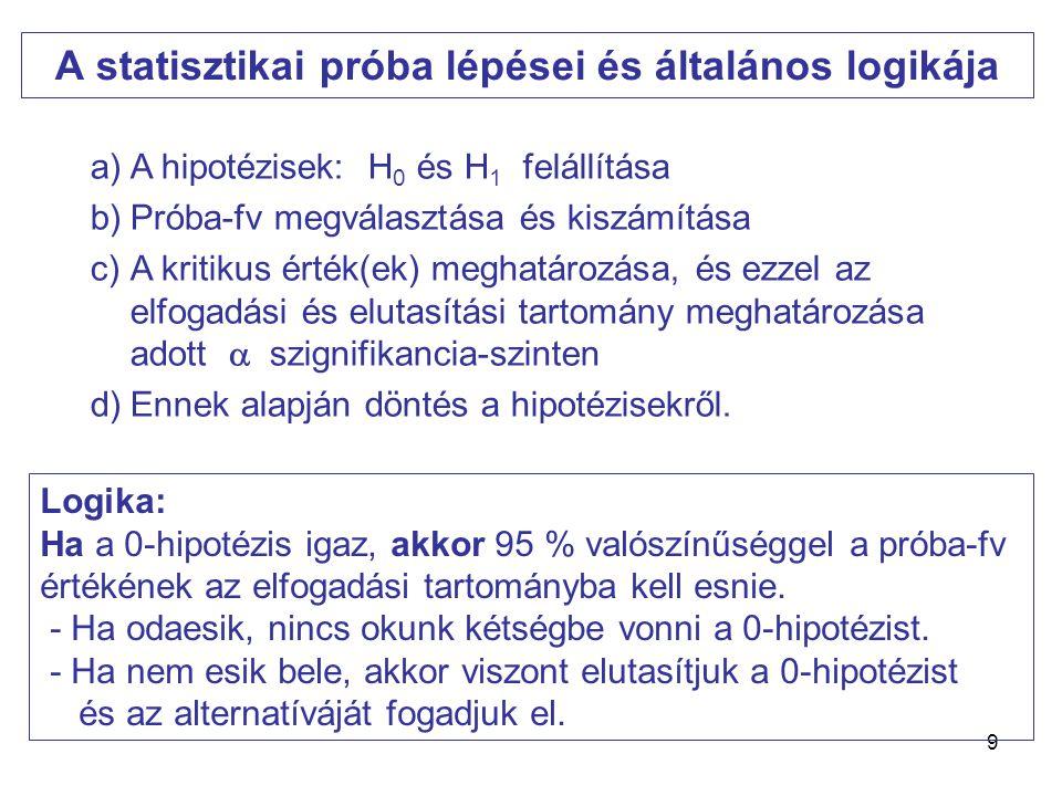 9 A statisztikai próba lépései és általános logikája a)A hipotézisek: H 0 és H 1 felállítása b)Próba-fv megválasztása és kiszámítása c)A kritikus érté