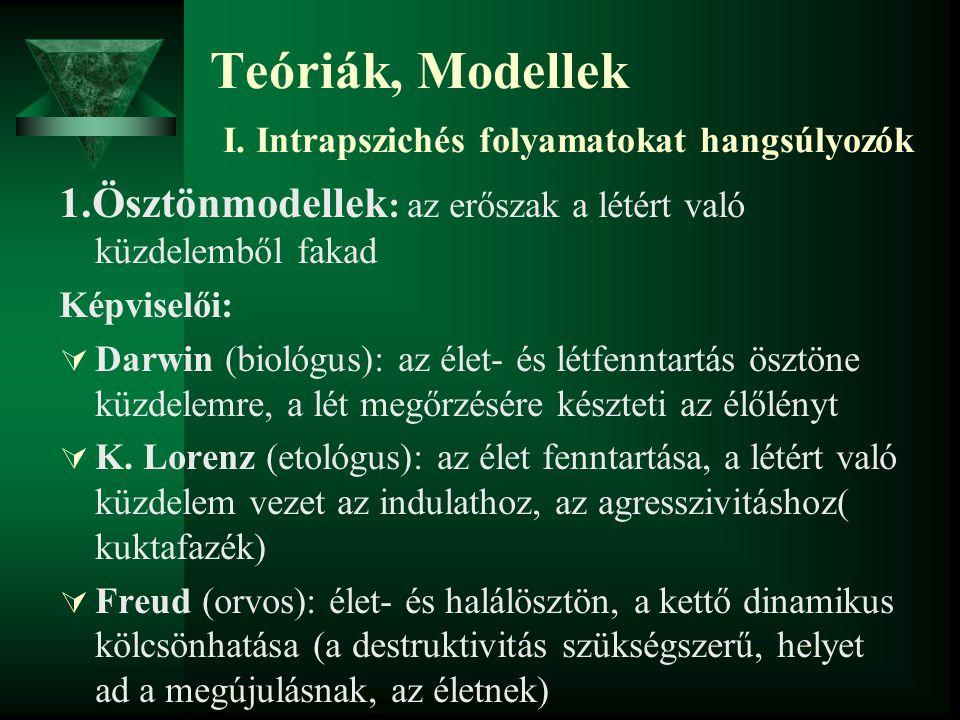 Teóriák, Modellek I. Intrapszichés folyamatokat hangsúlyozók 1.Ösztönmodellek : az erőszak a létért való küzdelemből fakad Képviselői:  Darwin (bioló