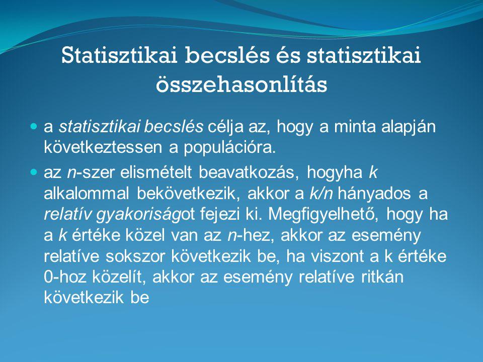 Statisztikai becslés és statisztikai összehasonlítás  a statisztikai becslés célja az, hogy a minta alapján következtessen a populációra.  az n-szer