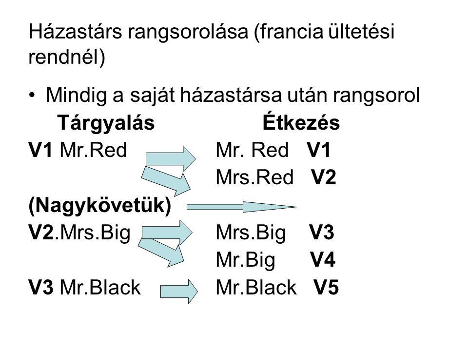 Házastárs rangsorolása (francia ültetési rendnél) •Mindig a saját házastársa után rangsorol TárgyalásÉtkezés V1 Mr.RedMr. Red V1 Mrs.Red V2 (Nagykövet
