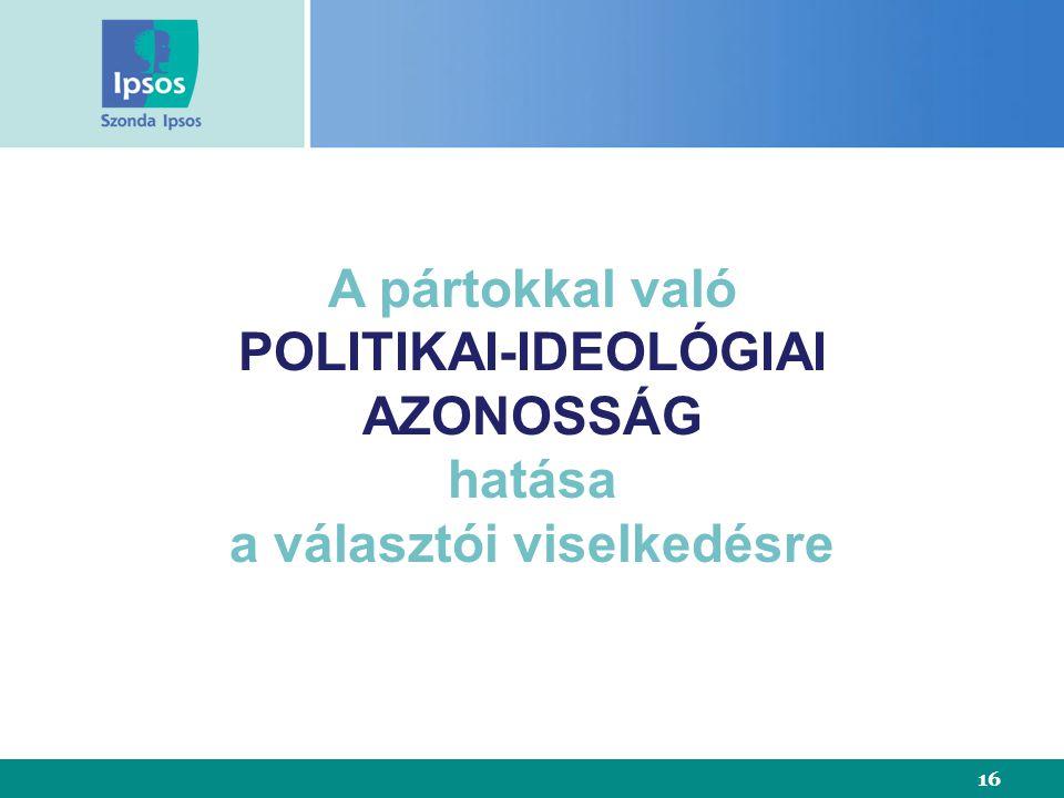 16 A pártokkal való POLITIKAI-IDEOLÓGIAI AZONOSSÁG hatása a választói viselkedésre