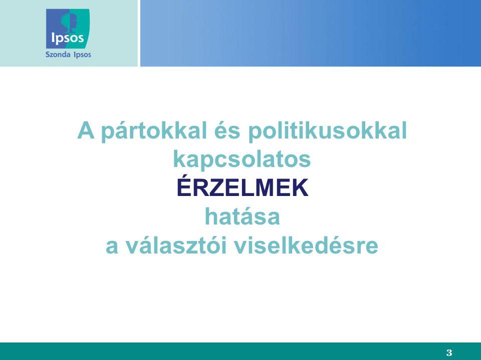 3 A pártokkal és politikusokkal kapcsolatos ÉRZELMEK hatása a választói viselkedésre