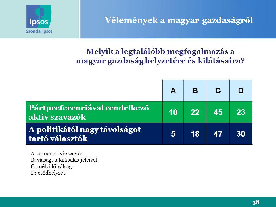 38 Vélemények a magyar gazdaságról Melyik a legtalálóbb megfogalmazás a magyar gazdaság helyzetére és kilátásaira.