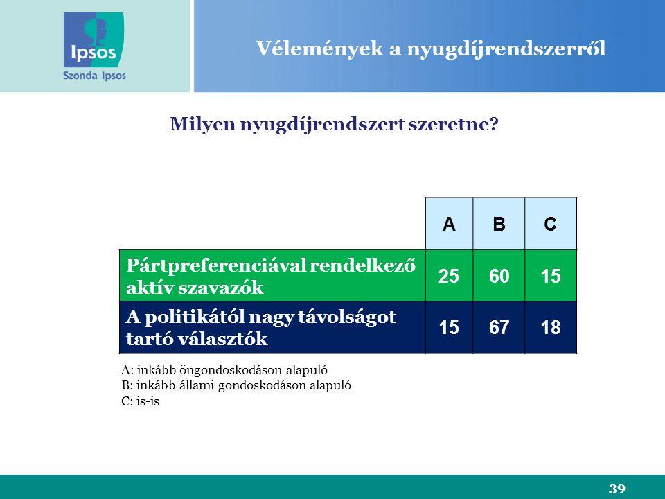 39 Vélemények a nyugdíjrendszerről Milyen nyugdíjrendszert szeretne.