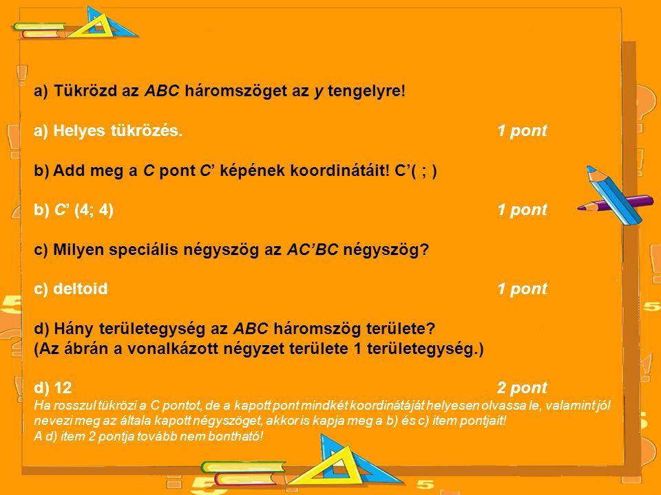 a) Tükrözd az ABC háromszöget az y tengelyre! a) Helyes tükrözés. 1 pont b) Add meg a C pont C' képének koordinátáit! C'( ; ) b) C' (4; 4) 1 pont c) M