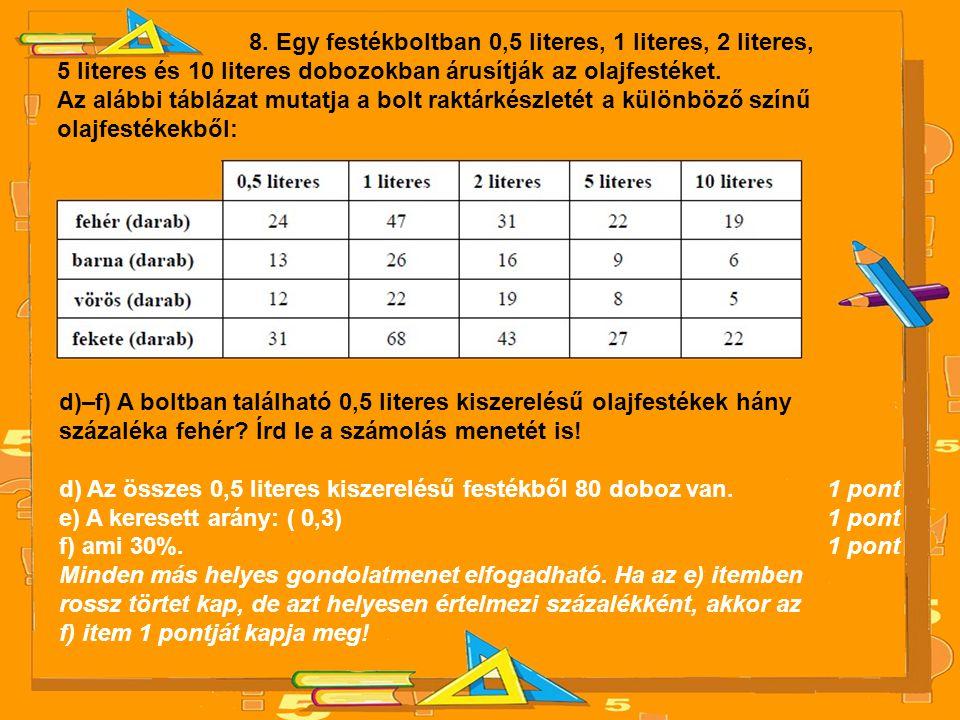 8. Egy festékboltban 0,5 literes, 1 literes, 2 literes, 5 literes és 10 literes dobozokban árusítják az olajfestéket. Az alábbi táblázat mutatja a bol