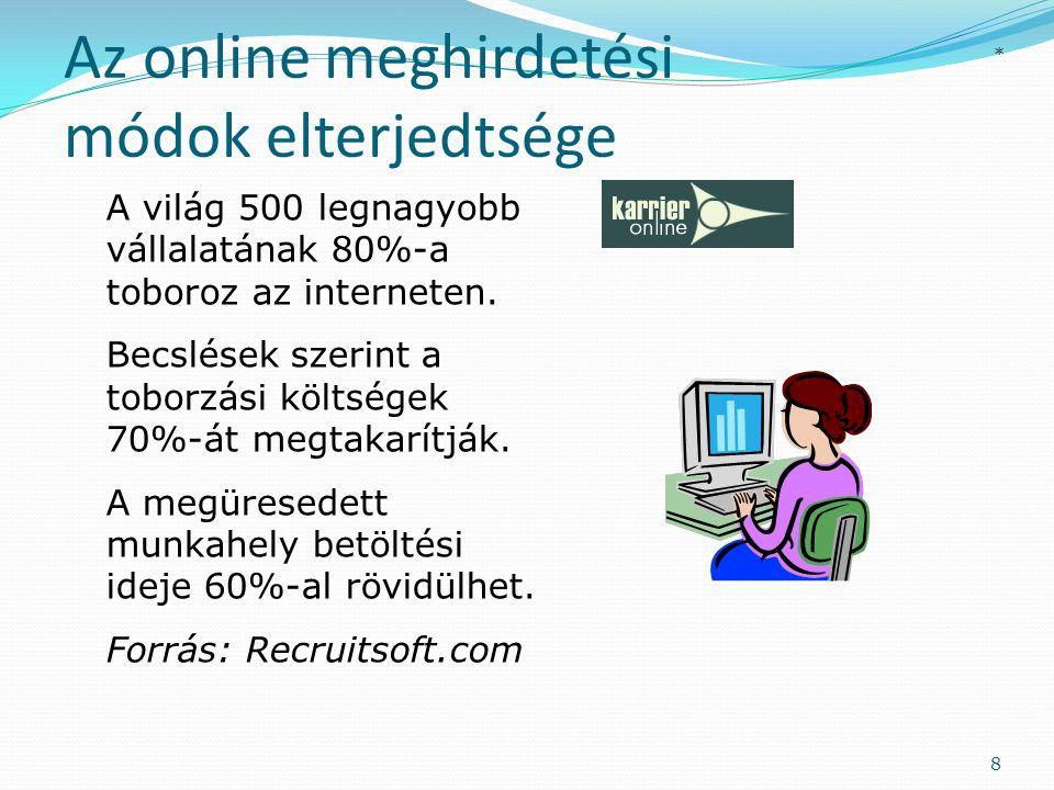 Az online meghirdetési módok elterjedtsége 8 A világ 500 legnagyobb vállalatának 80%-a toboroz az interneten. Becslések szerint a toborzási költségek